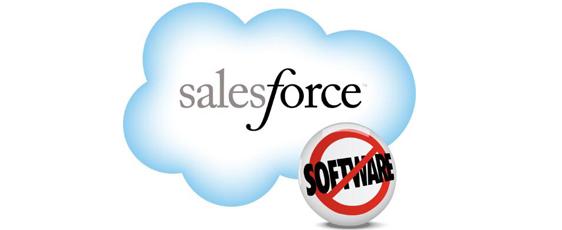 Salesforce.com Support